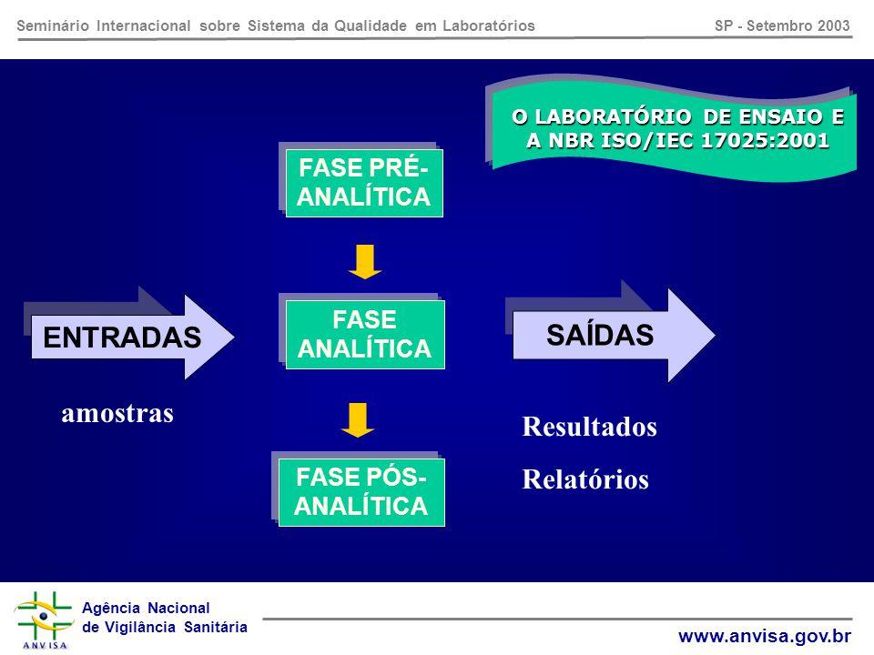 Agência Nacional de Vigilância Sanitária www.anvisa.gov.br Seminário Internacional sobre Sistema da Qualidade em Laboratórios SP - Setembro 2003 NBR ISO/IEC 17025 NBR ISO/IEC 17025 NBR ISO/IEC 17025 NBR ISO/IEC 17025 NBR ISO/IEC 17025 METAS FORMAÇÃO TREINAMENTO HABILIDADES Políticas e procedimentos p/ identificação de necessidades de treinamento.