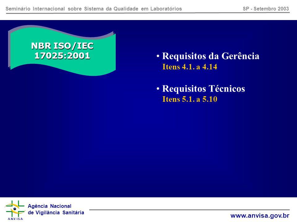 Agência Nacional de Vigilância Sanitária www.anvisa.gov.br Seminário Internacional sobre Sistema da Qualidade em Laboratórios SP - Setembro 2003 4.10.