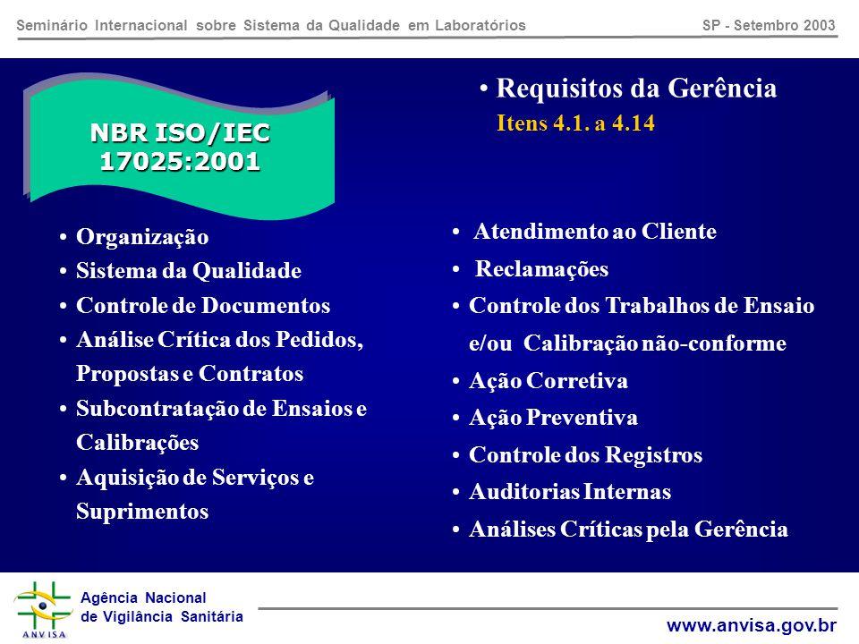 Agência Nacional de Vigilância Sanitária www.anvisa.gov.br Seminário Internacional sobre Sistema da Qualidade em Laboratórios SP - Setembro 2003 4.11.