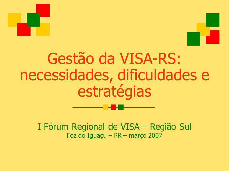 Gestão da VISA-RS: necessidades, dificuldades e estratégias I Fórum Regional de VISA – Região Sul Foz do Iguaçu – PR – março 2007