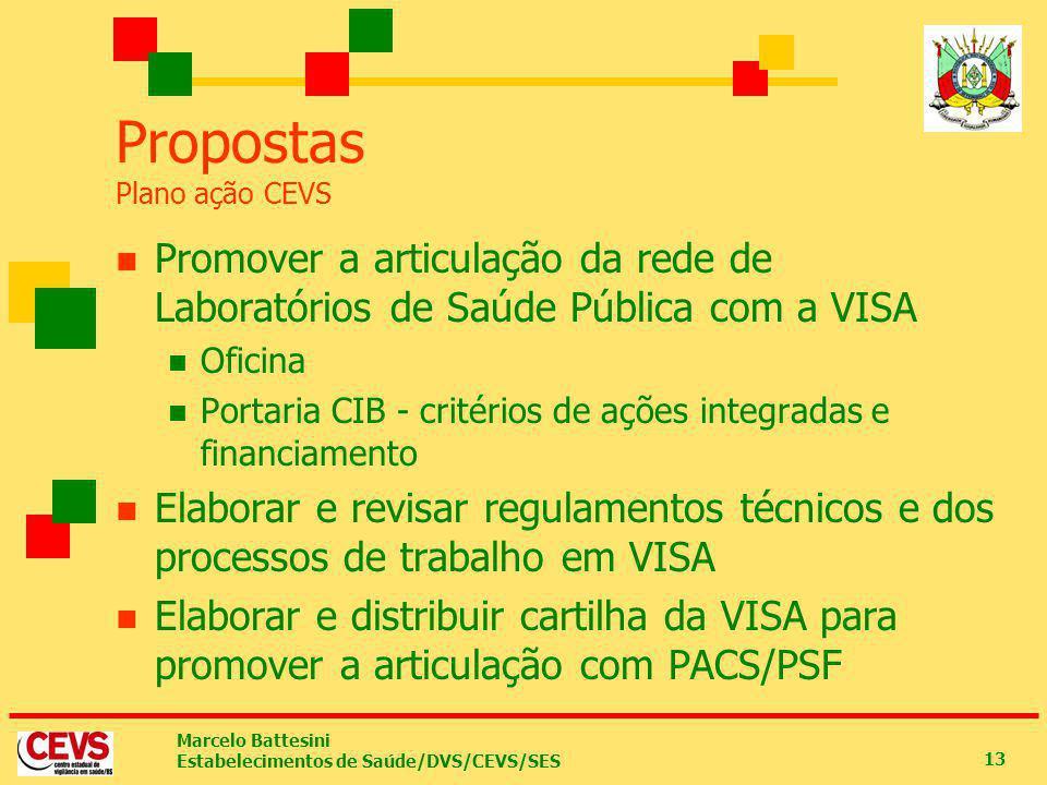 Marcelo Battesini Estabelecimentos de Saúde/DVS/CEVS/SES 13 Propostas Plano ação CEVS Promover a articulação da rede de Laboratórios de Saúde Pública