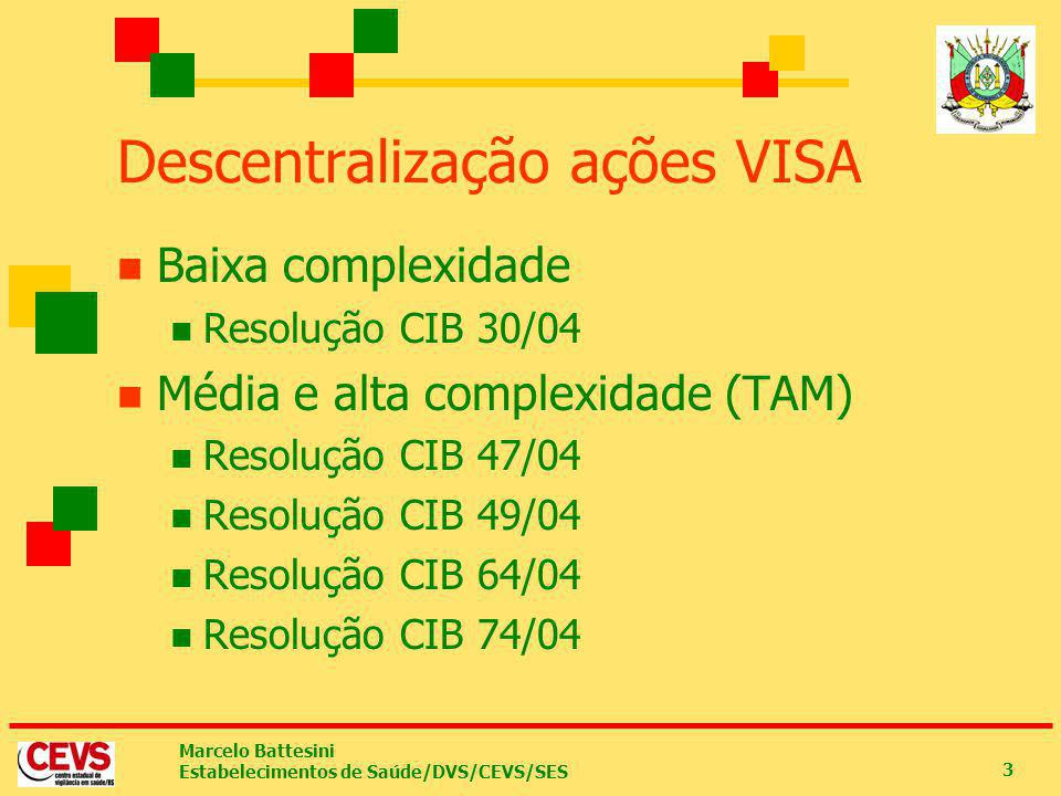 Marcelo Battesini Estabelecimentos de Saúde/DVS/CEVS/SES 3 Descentralização ações VISA Baixa complexidade Resolução CIB 30/04 Média e alta complexidad