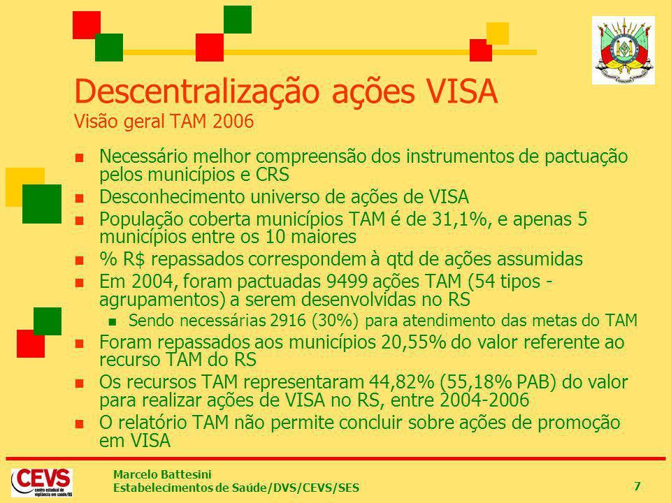 Marcelo Battesini Estabelecimentos de Saúde/DVS/CEVS/SES 7 Descentralização ações VISA Visão geral TAM 2006 Necessário melhor compreensão dos instrume