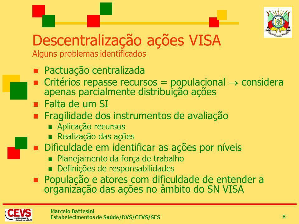 Marcelo Battesini Estabelecimentos de Saúde/DVS/CEVS/SES 8 Descentralização ações VISA Alguns problemas identificados Pactuação centralizada Critérios