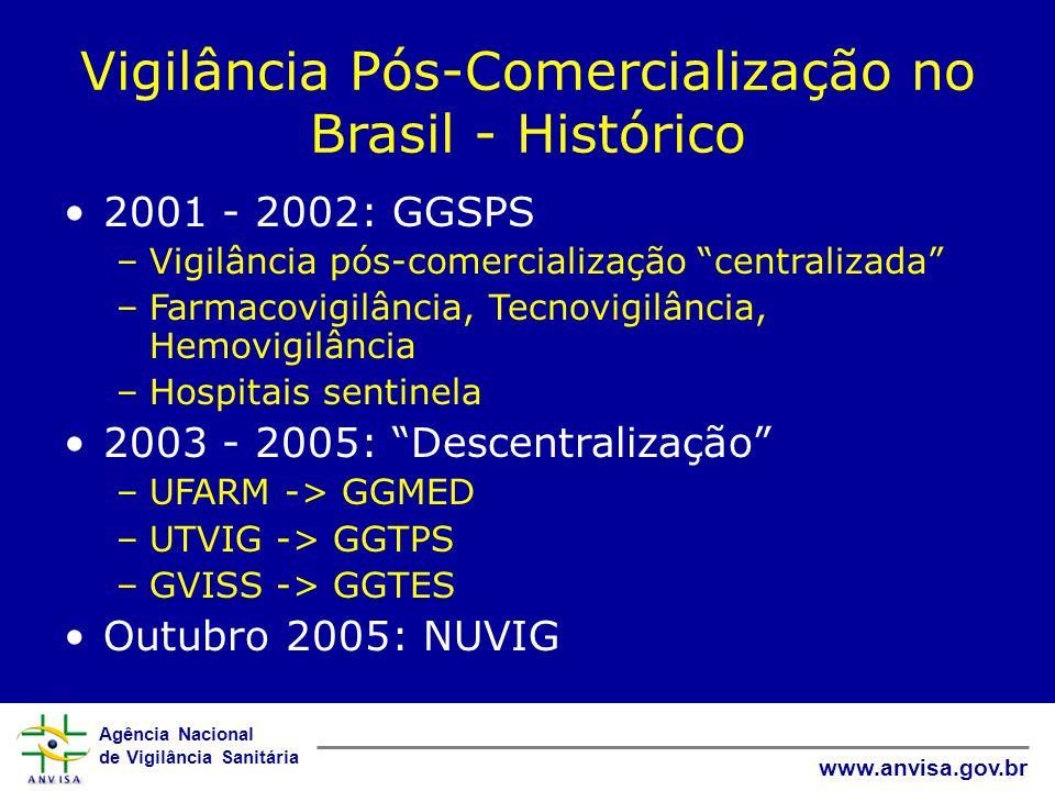 Agência Nacional de Vigilância Sanitária www.anvisa.gov.br NUVIG* - Composição Gerência de Farmacovigilância (GFARM) Unidade de Tecnovigilância (UTVIG) Coordenação de Vigilância em Serviços Sentinela (CVISS) Unidade de Bio e Hemovigilância (UBHEM) * Núcleo de Gestão do Sistema Nacional de Notificação e Investigação em Vigilância Sanitária