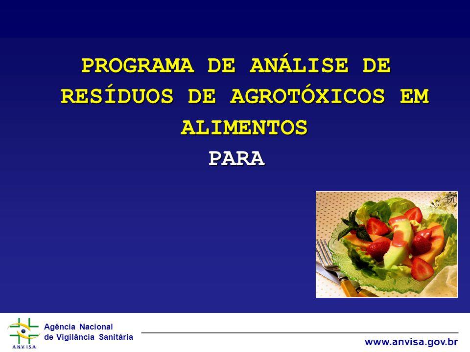 Agência Nacional de Vigilância Sanitária www.anvisa.gov.br PROGRAMA DE ANÁLISE DE RESÍDUOS DE AGROTÓXICOS EM ALIMENTOS PARA