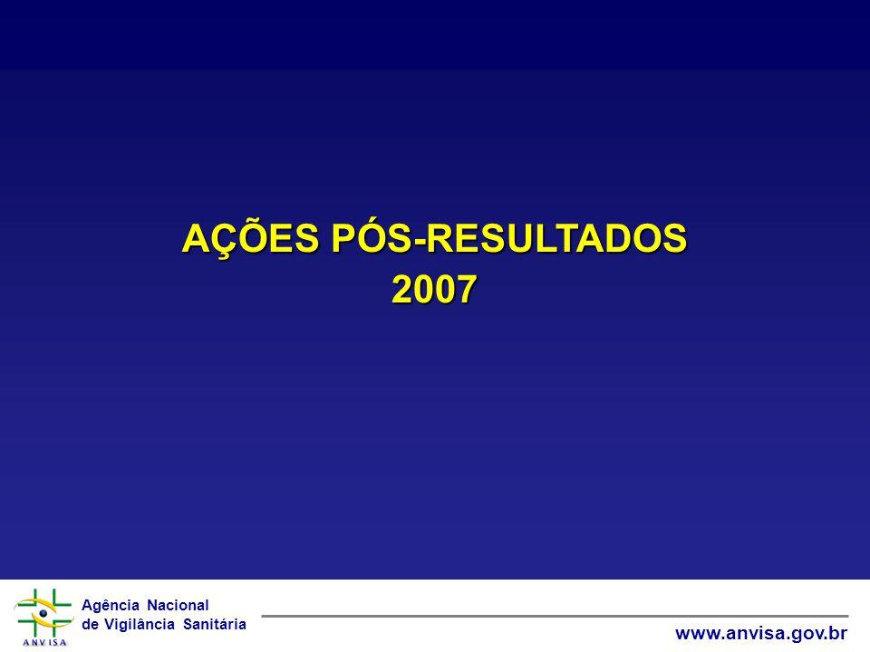 Agência Nacional de Vigilância Sanitária www.anvisa.gov.br AÇÕES PÓS-RESULTADOS 2007