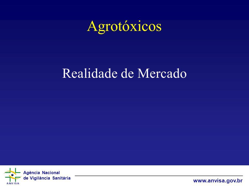 Agência Nacional de Vigilância Sanitária www.anvisa.gov.br Agrotóxicos Realidade de Mercado