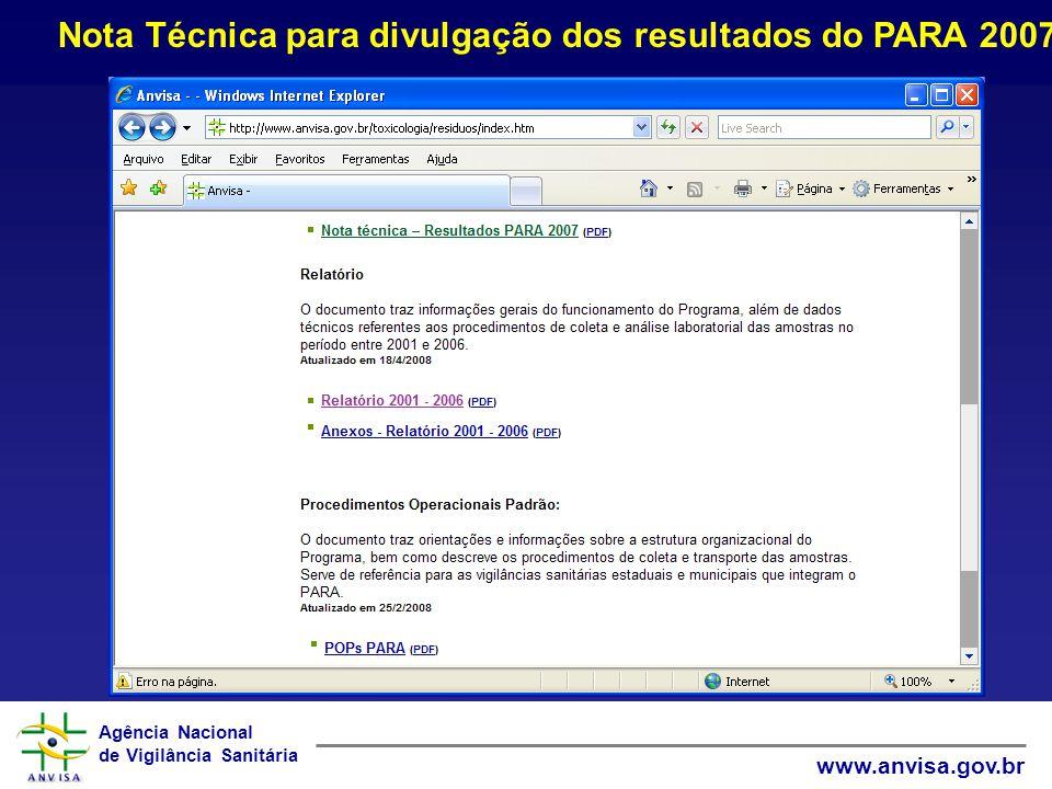 Agência Nacional de Vigilância Sanitária www.anvisa.gov.br Nota Técnica para divulgação dos resultados do PARA 2007