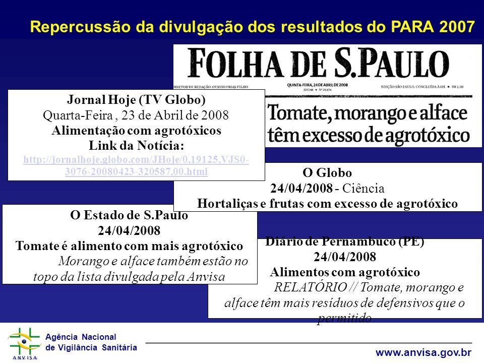Agência Nacional de Vigilância Sanitária www.anvisa.gov.br Diário de Pernambuco (PE) 24/04/2008 Alimentos com agrotóxico RELATÓRIO // Tomate, morango