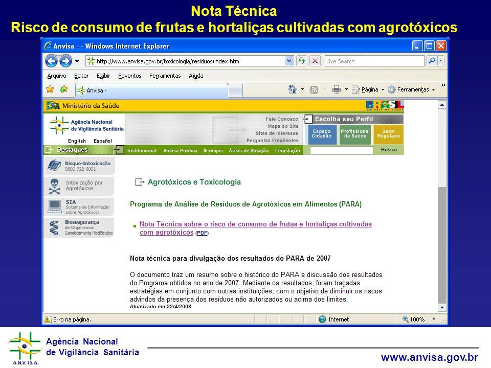 Agência Nacional de Vigilância Sanitária www.anvisa.gov.br Nota Técnica Risco de consumo de frutas e hortaliças cultivadas com agrotóxicos