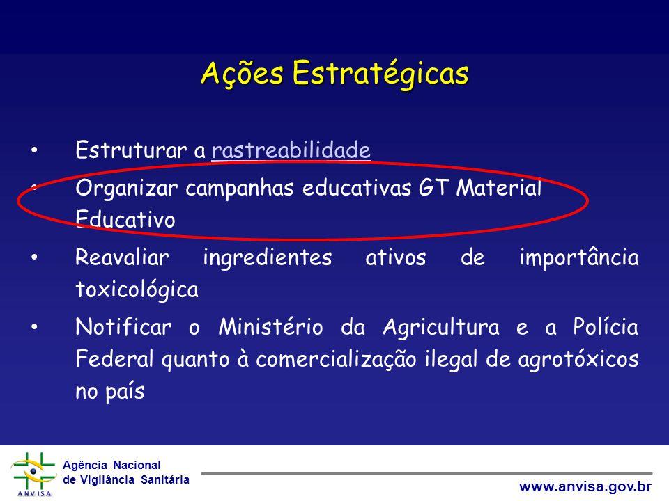 Agência Nacional de Vigilância Sanitária www.anvisa.gov.br Ações Estratégicas Estruturar a rastreabilidaderastreabilidade Organizar campanhas educativ
