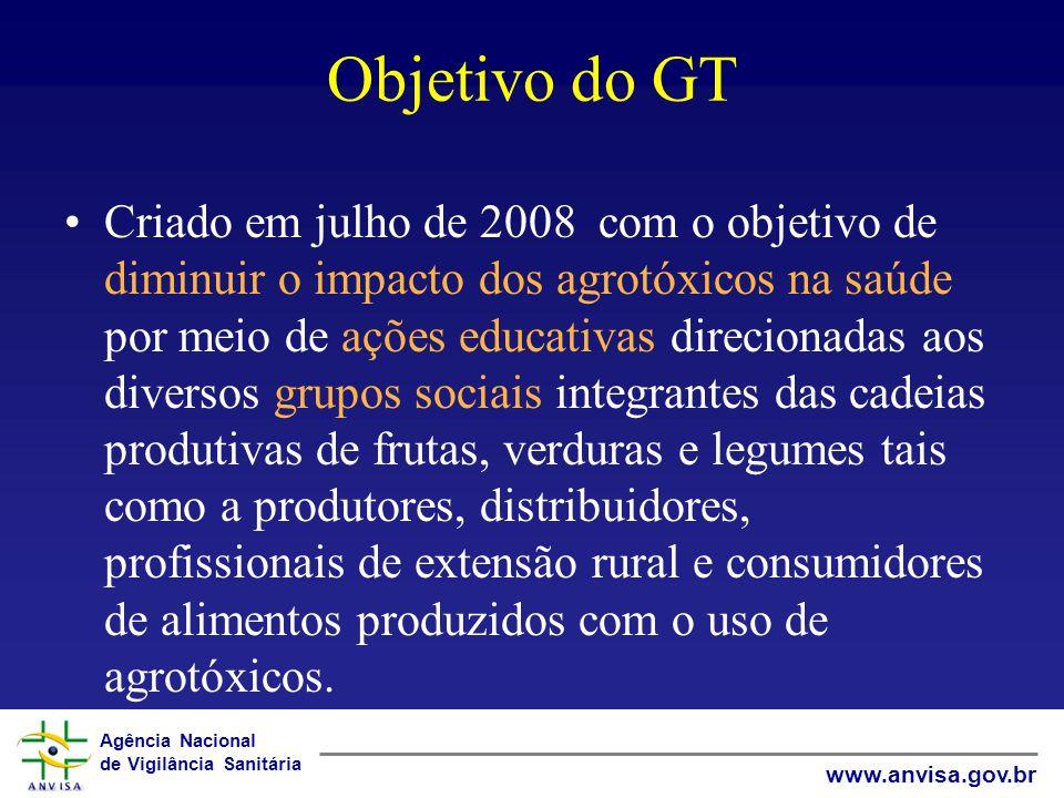 Agência Nacional de Vigilância Sanitária www.anvisa.gov.br Objetivo do GT Criado em julho de 2008 com o objetivo de diminuir o impacto dos agrotóxicos