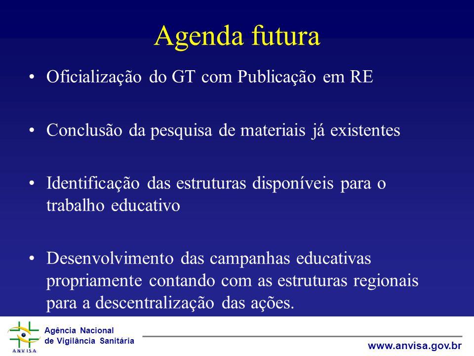Agência Nacional de Vigilância Sanitária www.anvisa.gov.br Agenda futura Oficialização do GT com Publicação em RE Conclusão da pesquisa de materiais j