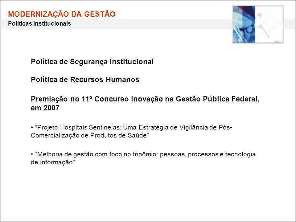 MODERNIZAÇÃO DA GESTÃO Políticas Institucionais Política de Segurança Institucional Política de Recursos Humanos Premiação no 11º Concurso Inovação na