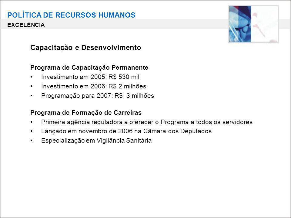Capacitação e Desenvolvimento Programa de Capacitação Permanente Investimento em 2005: R$ 530 mil Investimento em 2006: R$ 2 milhões Programação para