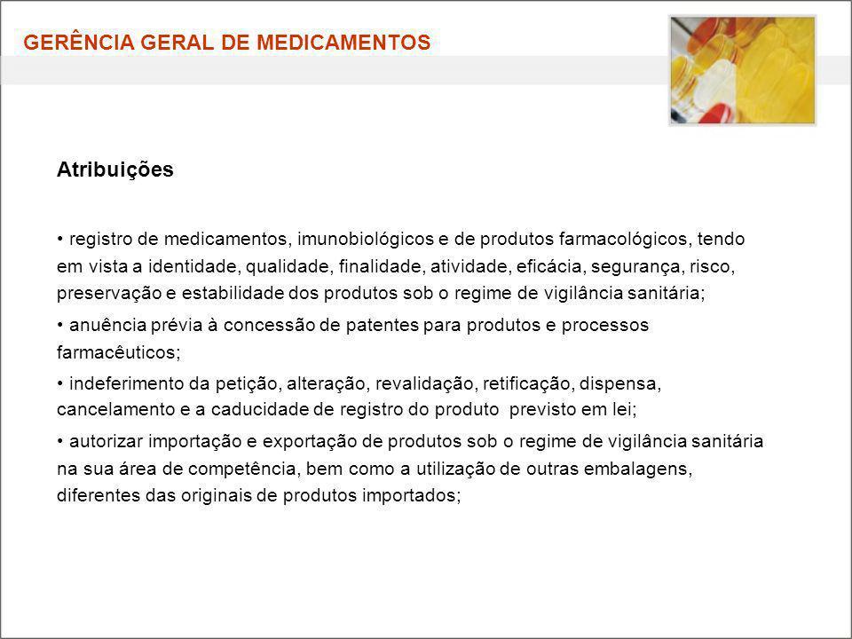 GERÊNCIA GERAL DE MEDICAMENTOS Atribuições registro de medicamentos, imunobiológicos e de produtos farmacológicos, tendo em vista a identidade, qualid
