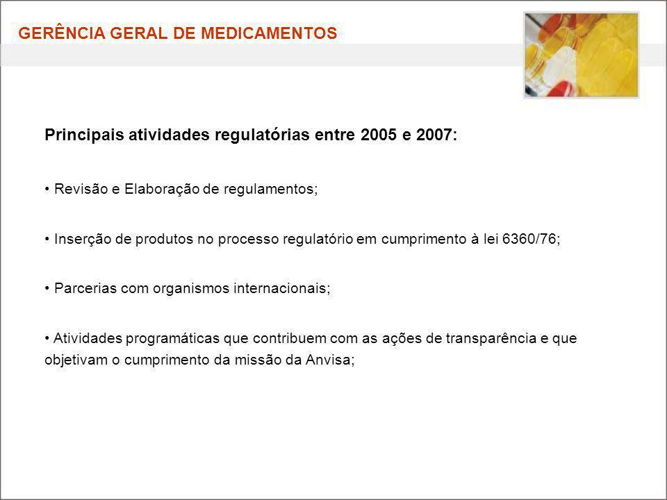 Principais atividades regulatórias entre 2005 e 2007: Revisão e Elaboração de regulamentos; Inserção de produtos no processo regulatório em cumpriment