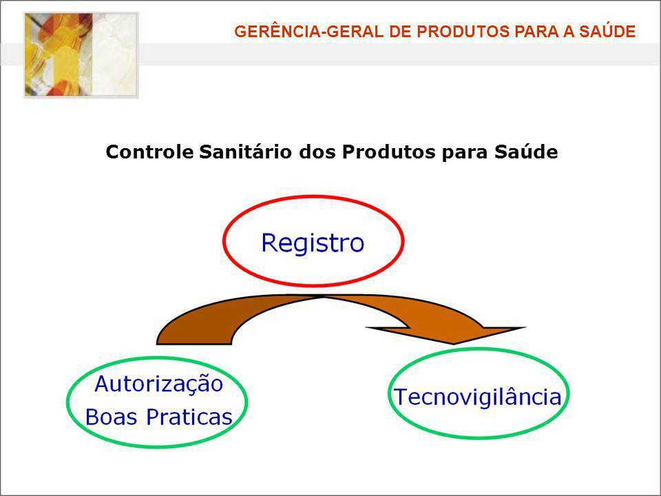 Controle Sanitário dos Produtos para Saúde GERÊNCIA-GERAL DE PRODUTOS PARA A SAÚDE