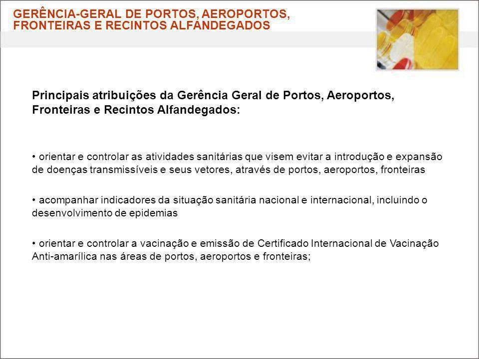 GERÊNCIA-GERAL DE PORTOS, AEROPORTOS, FRONTEIRAS E RECINTOS ALFANDEGADOS Principais atribuições da Gerência Geral de Portos, Aeroportos, Fronteiras e