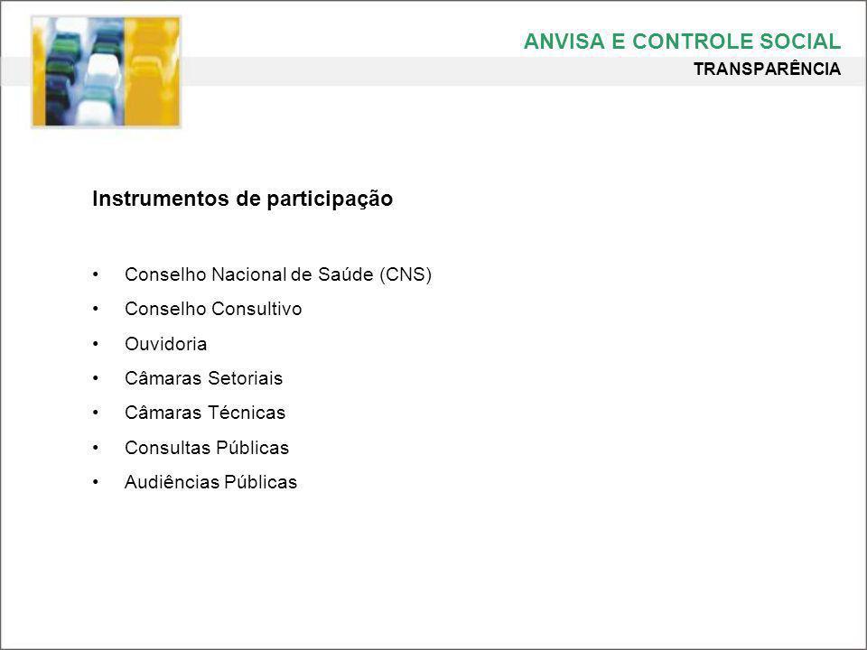 ANVISA E CONTROLE SOCIAL TRANSPARÊNCIA Instrumentos de participação Conselho Nacional de Saúde (CNS) Conselho Consultivo Ouvidoria Câmaras Setoriais C