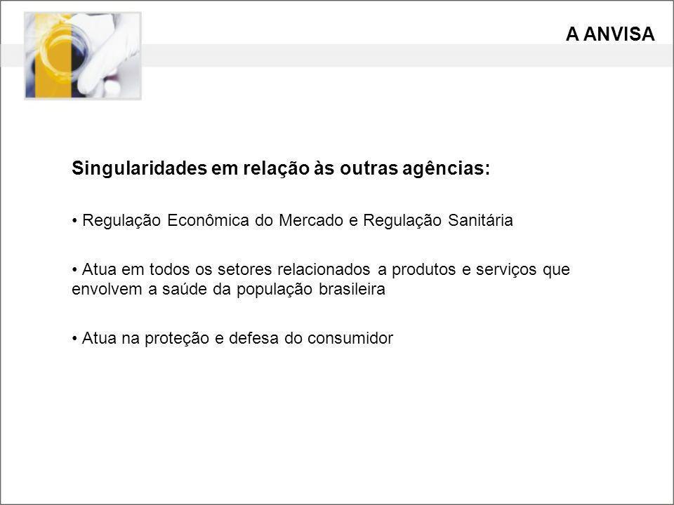 Singularidades em relação às outras agências: Regulação Econômica do Mercado e Regulação Sanitária Atua em todos os setores relacionados a produtos e
