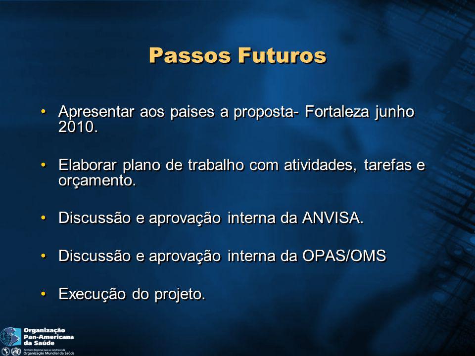 Enrique Gil gilenriq@bra.ops-oms.org http://new.paho.org/bra Muito Obrigado!