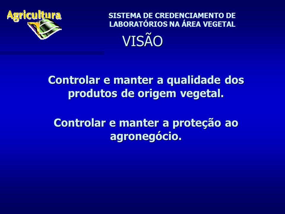 SISTEMA DE CREDENCIAMENTO DE LABORATÓRIOS NA ÁREA VEGETAL Controlar e manter a qualidade dos produtos de origem vegetal. Controlar e manter a proteção