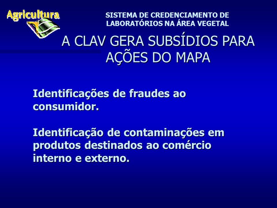 SISTEMA DE CREDENCIAMENTO DE LABORATÓRIOS NA ÁREA VEGETAL Identificações de fraudes ao consumidor. Identificação de contaminações em produtos destinad