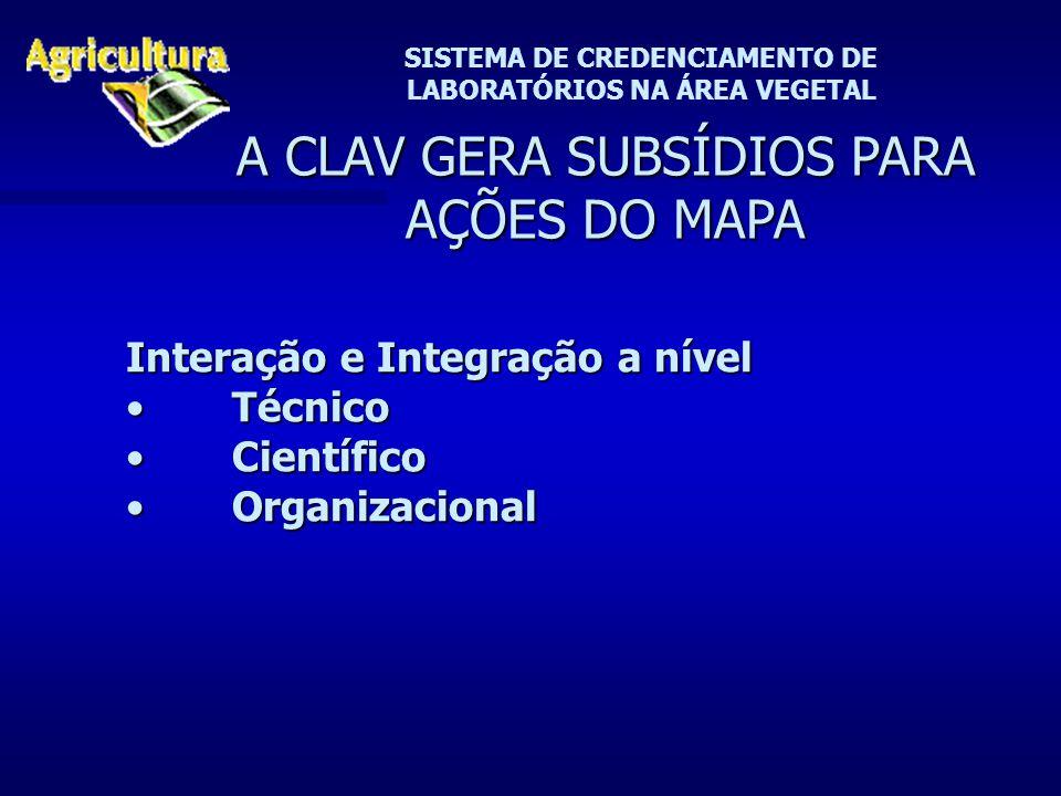 SISTEMA DE CREDENCIAMENTO DE LABORATÓRIOS NA ÁREA VEGETAL Interação e Integração a nível TécnicoTécnico CientíficoCientífico OrganizacionalOrganizacio