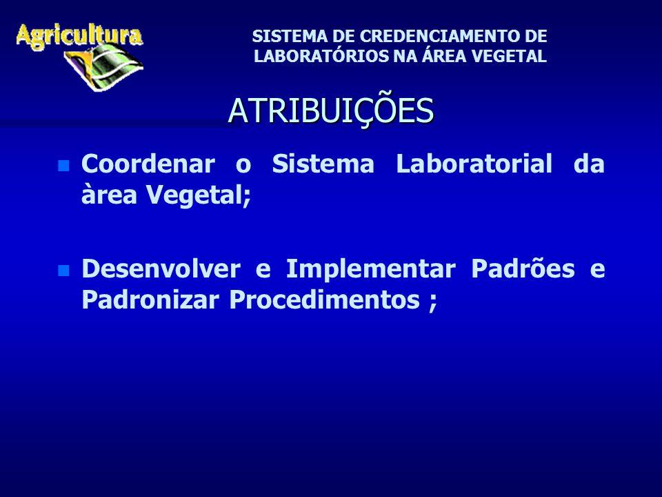 SISTEMA DE CREDENCIAMENTO DE LABORATÓRIOS NA ÁREA VEGETAL ATRIBUIÇÕES n n Coordenar o Sistema Laboratorial da àrea Vegetal; n n Desenvolver e Implementar Padrões e Padronizar Procedimentos ;