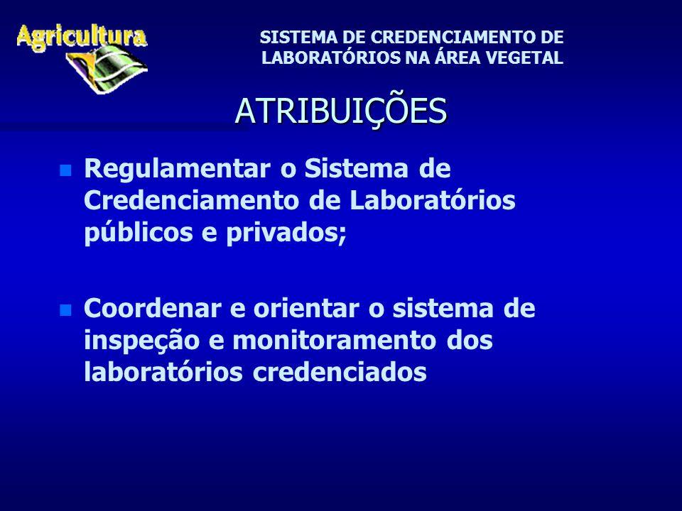 SISTEMA DE CREDENCIAMENTO DE LABORATÓRIOS NA ÁREA VEGETAL ATRIBUIÇÕES n n Regulamentar o Sistema de Credenciamento de Laboratórios públicos e privados; n n Coordenar e orientar o sistema de inspeção e monitoramento dos laboratórios credenciados