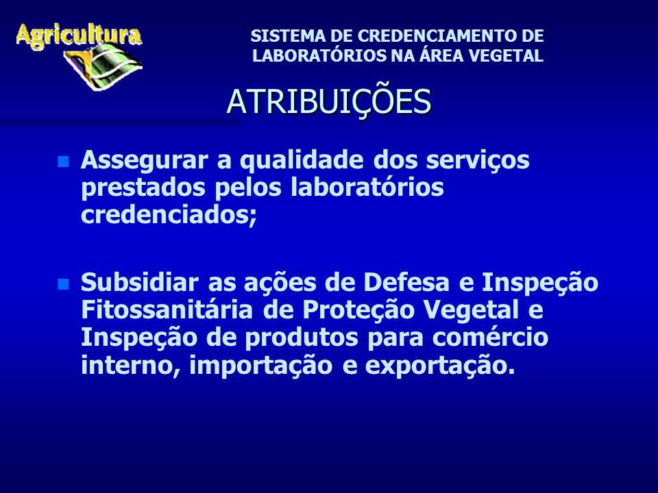 SISTEMA DE CREDENCIAMENTO DE LABORATÓRIOS NA ÁREA VEGETAL ATRIBUIÇÕES n n Assegurar a qualidade dos serviços prestados pelos laboratórios credenciados