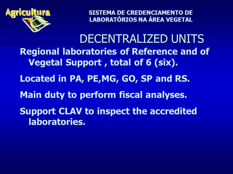 SISTEMA DE CREDENCIAMENTO DE LABORATÓRIOS NA ÁREA VEGETAL DECENTRALIZED UNITS Regional laboratories of Reference and of Vegetal Support, total of 6 (s