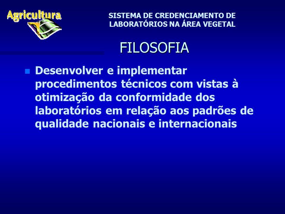 SISTEMA DE CREDENCIAMENTO DE LABORATÓRIOS NA ÁREA VEGETAL FILOSOFIA n n Desenvolver e implementar procedimentos técnicos com vistas à otimização da co