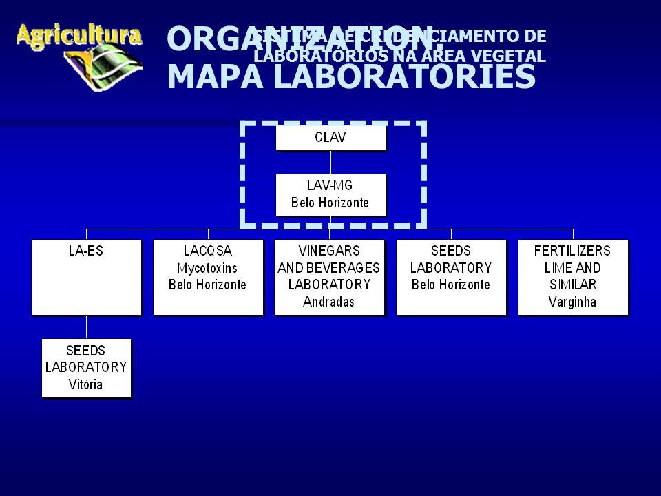 SISTEMA DE CREDENCIAMENTO DE LABORATÓRIOS NA ÁREA VEGETAL ORGANIZATION. MAPA LABORATORIES