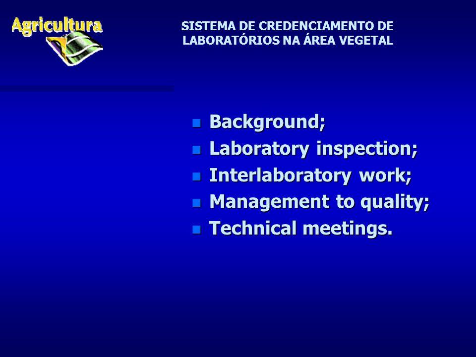 SISTEMA DE CREDENCIAMENTO DE LABORATÓRIOS NA ÁREA VEGETAL n Background; n Laboratory inspection; n Interlaboratory work; n Management to quality; n Te