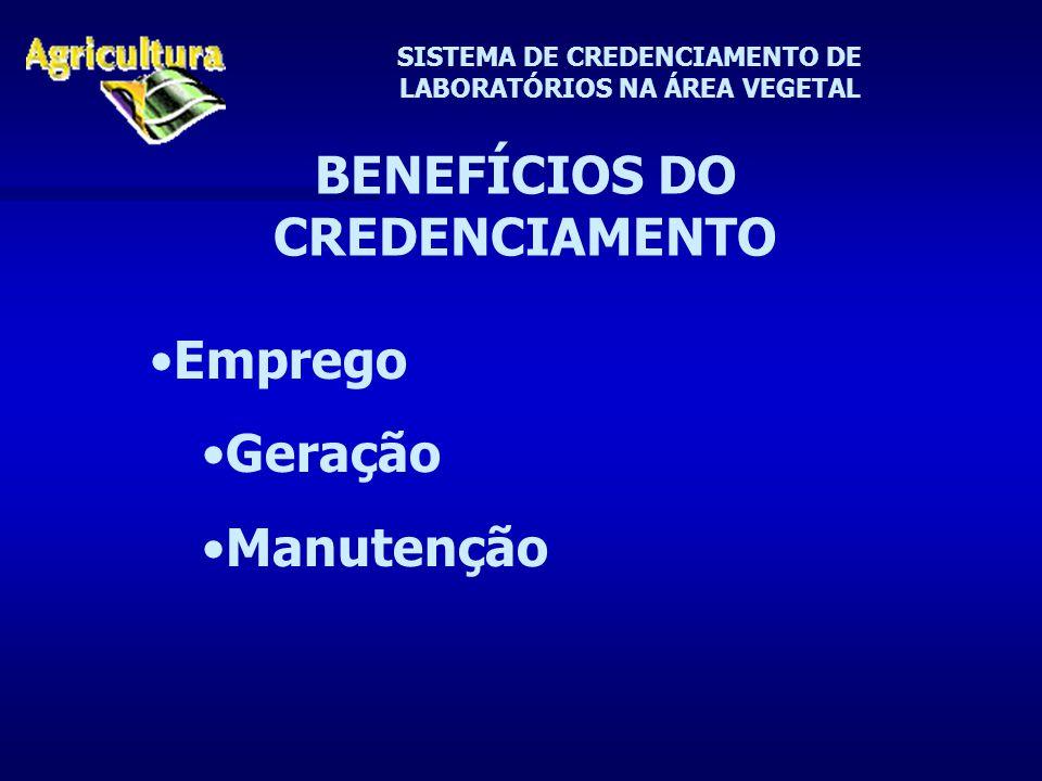SISTEMA DE CREDENCIAMENTO DE LABORATÓRIOS NA ÁREA VEGETAL BENEFÍCIOS DO CREDENCIAMENTO Emprego Geração Manutenção