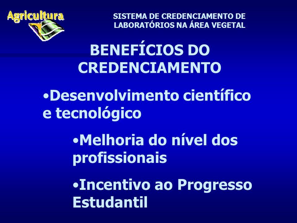 SISTEMA DE CREDENCIAMENTO DE LABORATÓRIOS NA ÁREA VEGETAL BENEFÍCIOS DO CREDENCIAMENTO Desenvolvimento científico e tecnológico Melhoria do nível dos profissionais Incentivo ao Progresso Estudantil