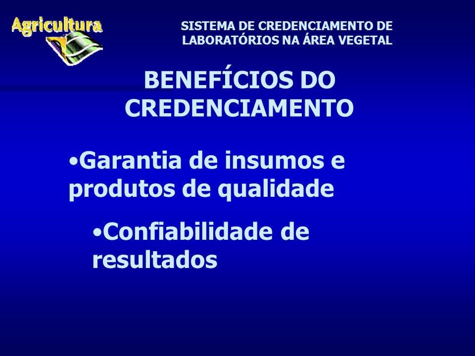 SISTEMA DE CREDENCIAMENTO DE LABORATÓRIOS NA ÁREA VEGETAL BENEFÍCIOS DO CREDENCIAMENTO Garantia de insumos e produtos de qualidade Confiabilidade de resultados