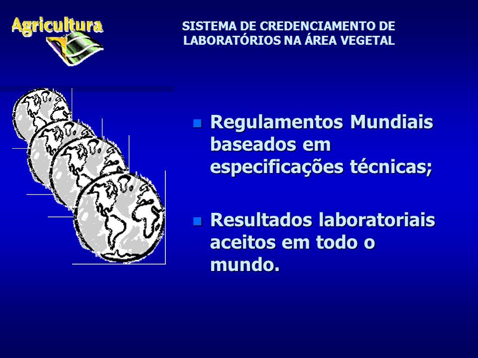 SISTEMA DE CREDENCIAMENTO DE LABORATÓRIOS NA ÁREA VEGETAL n Regulamentos Mundiais baseados em especificações técnicas; n Resultados laboratoriais acei