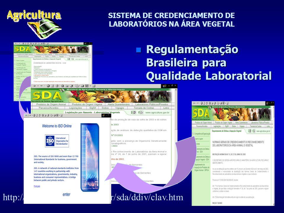 SISTEMA DE CREDENCIAMENTO DE LABORATÓRIOS NA ÁREA VEGETAL n Regulamentação Brasileira para Qualidade Laboratorial http://www.agricultura.gov.br/sda/ddiv/clav.htm