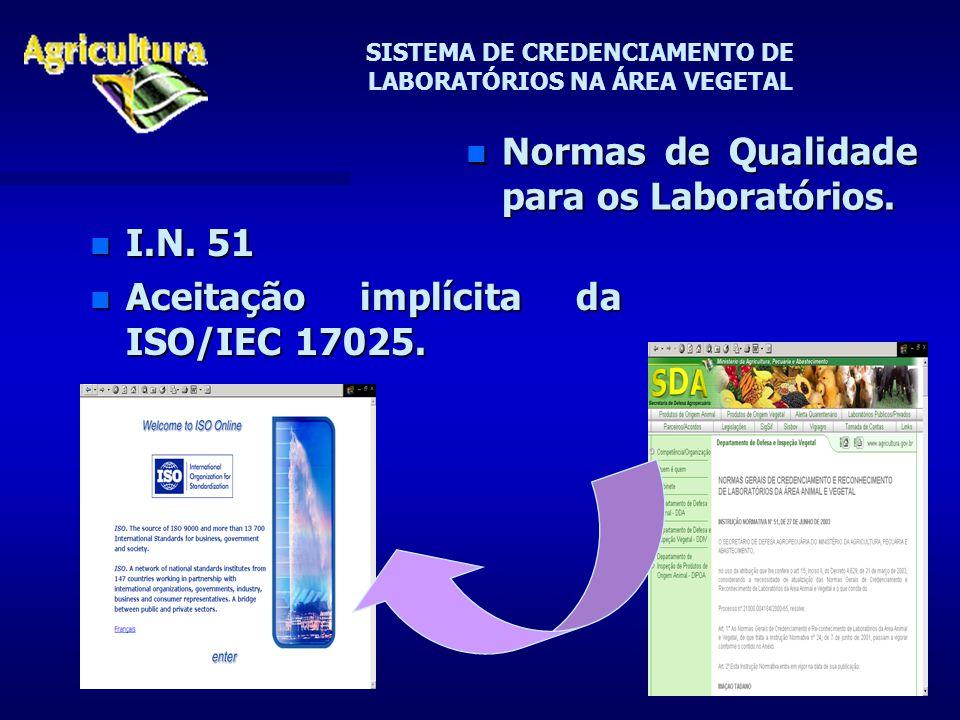 SISTEMA DE CREDENCIAMENTO DE LABORATÓRIOS NA ÁREA VEGETAL n Normas de Qualidade para os Laboratórios. n I.N. 51 n Aceitação implícita da ISO/IEC 17025
