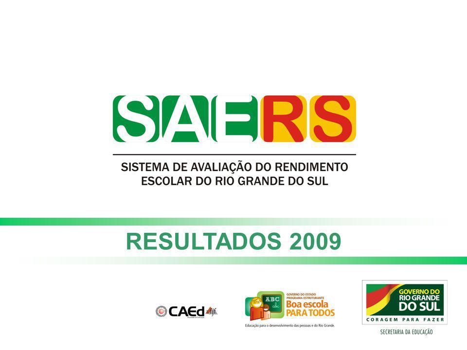 RESULTADOS 2009