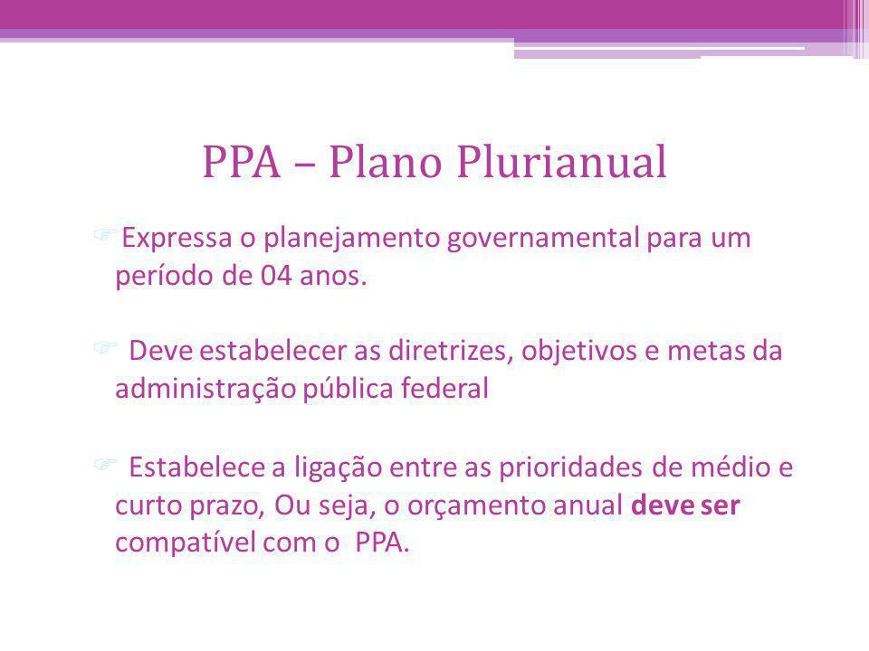 PPA – Plano Plurianual FExpressa o planejamento governamental para um período de 04 anos. F Deve estabelecer as diretrizes, objetivos e metas da admin