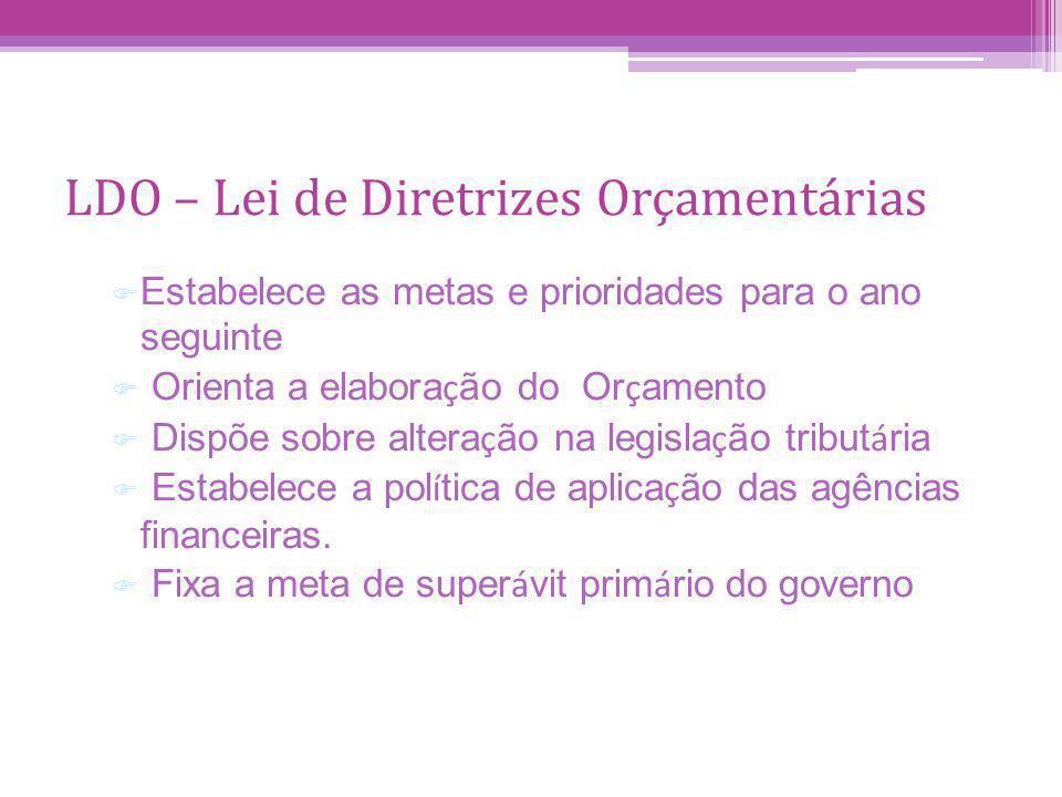 LDO – Lei de Diretrizes Orçamentárias F Estabelece as metas e prioridades para o ano seguinte Orienta a elabora ç ão do Or ç amento Dispõe sobre alter