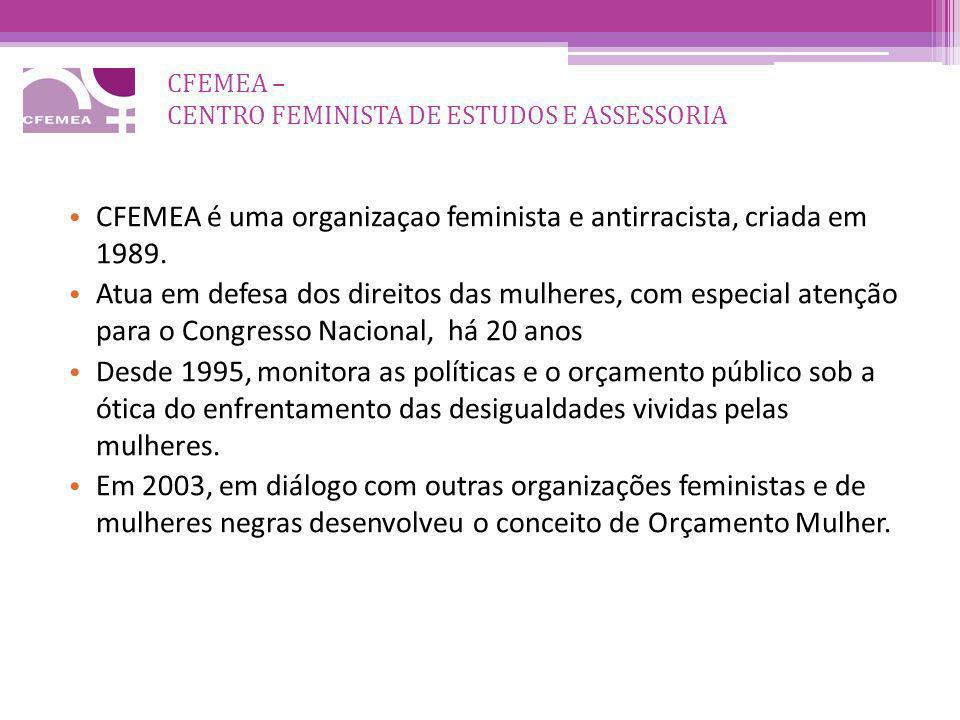 CFEMEA – CENTRO FEMINISTA DE ESTUDOS E ASSESSORIA CFEMEA é uma organizaçao feminista e antirracista, criada em 1989. Atua em defesa dos direitos das m