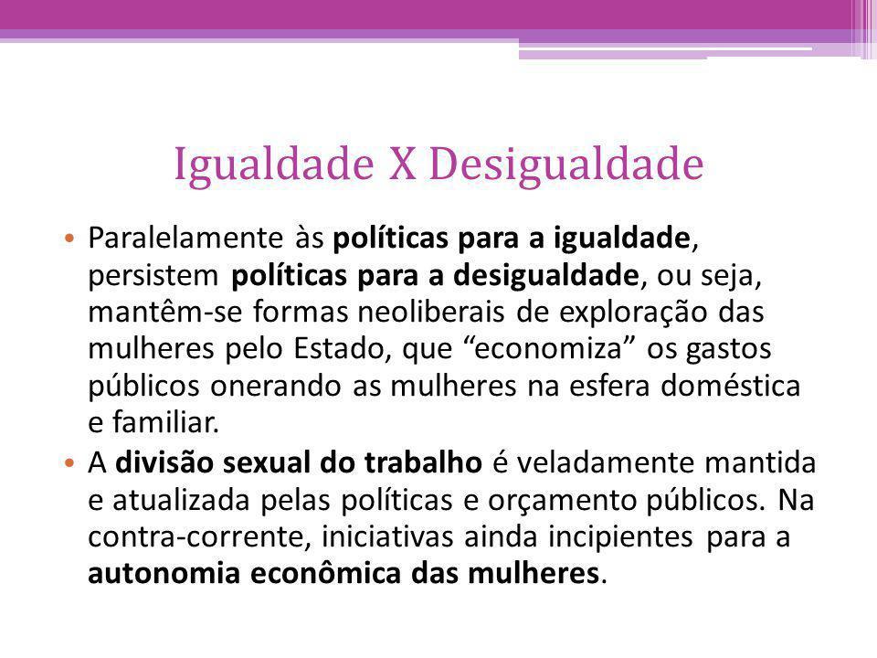 Igualdade X Desigualdade Paralelamente às políticas para a igualdade, persistem políticas para a desigualdade, ou seja, mantêm-se formas neoliberais de exploração das mulheres pelo Estado, que economiza os gastos públicos onerando as mulheres na esfera doméstica e familiar.