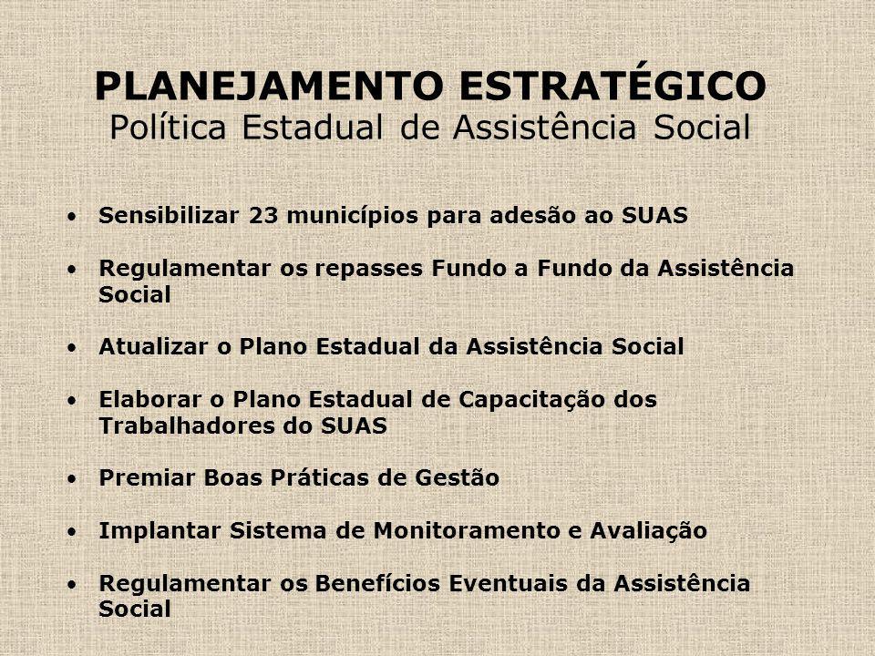 PLANEJAMENTO ESTRATÉGICO Política Estadual de Assistência Social Sensibilizar 23 municípios para adesão ao SUAS Regulamentar os repasses Fundo a Fundo