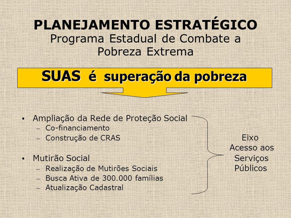 PLANEJAMENTO ESTRATÉGICO Programa Estadual de Combate a Pobreza Extrema Ampliação da Rede de Proteção Social – Co-financiamento – Construção de CRAS E
